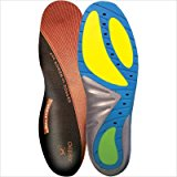 Copper Medium Arch Orthotics from Aetrex Best Insoles For Concrete Floor