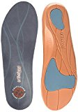 Vionic Active Orthotic Insole Men/Women shoe inserts